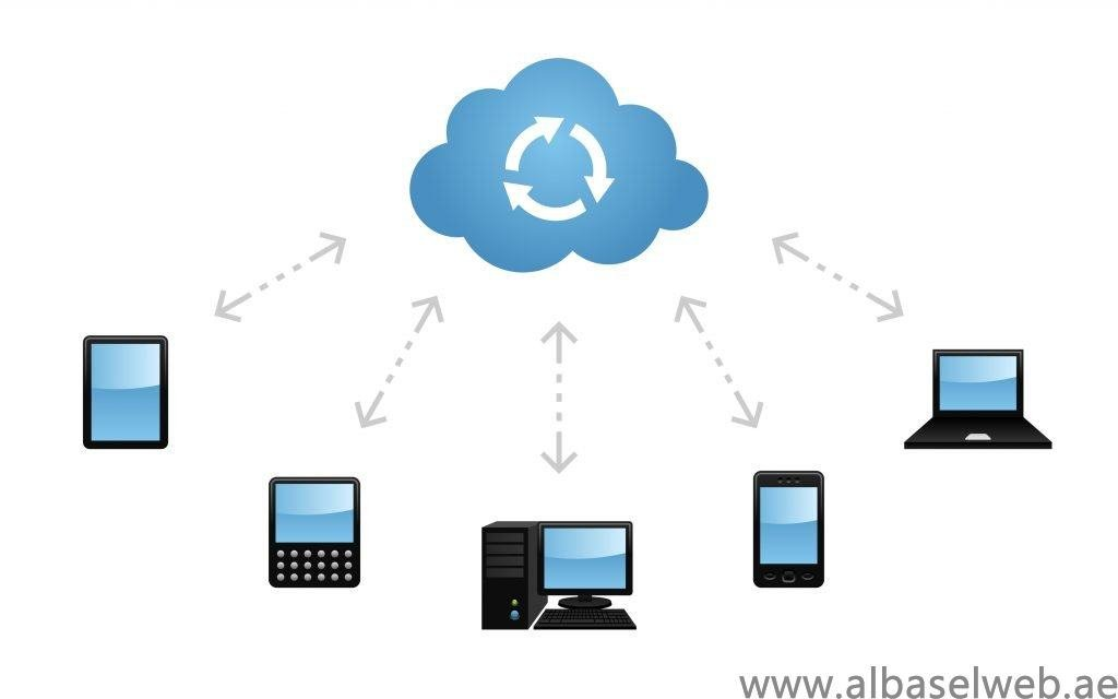 Al Basel Cloud Sync